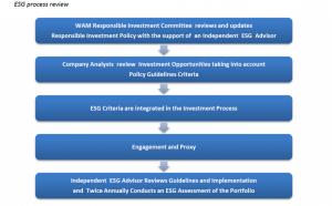 policysostenibilità-e1431538721889-1024x635